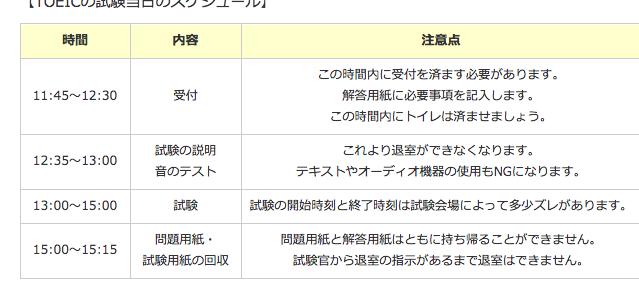 f:id:buchibuchi4647:20190409131300p:plain