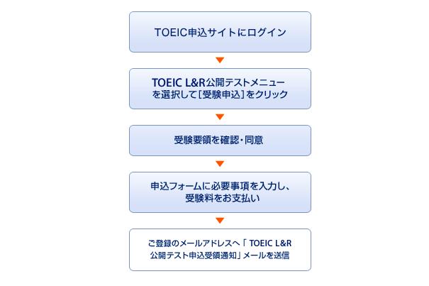 f:id:buchibuchi4647:20190409131708p:plain