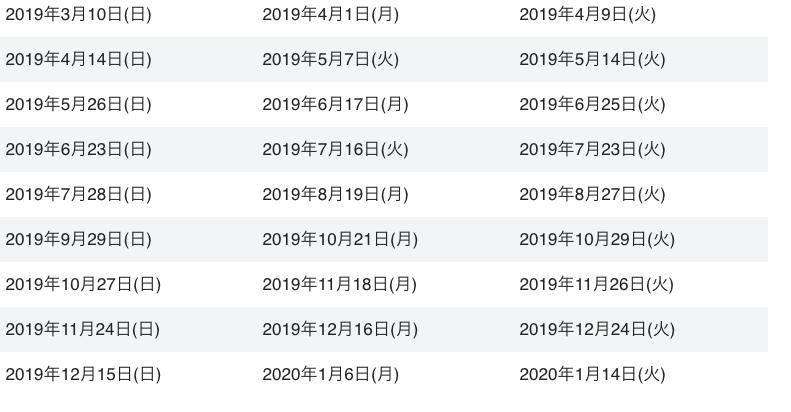 f:id:buchibuchi4647:20190410122241p:plain