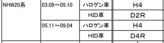 f:id:buchibuchi4647:20190511182050p:plain