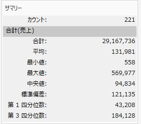 f:id:budounomizu:20190623015100p:plain