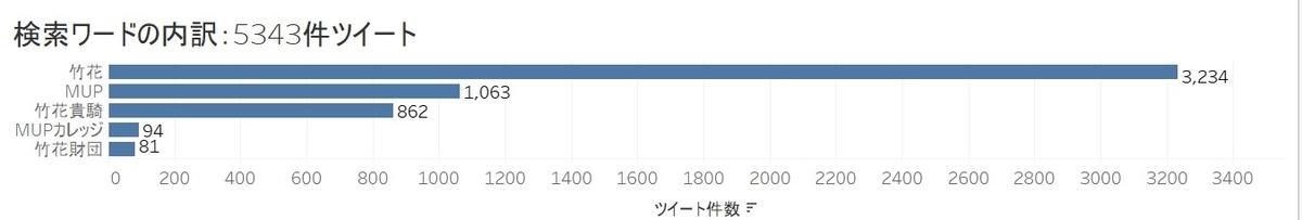 f:id:budounomizu:20201103224553j:plain