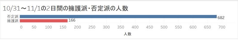 f:id:budounomizu:20201103224719j:plain