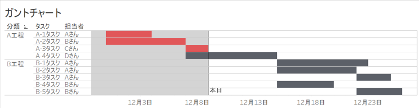 f:id:budounomizu:20201210225739p:plain