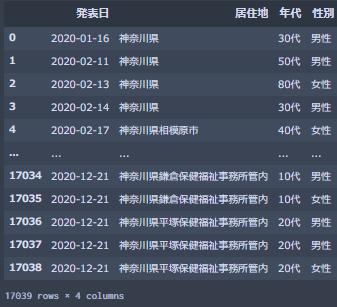 f:id:budounomizu:20201222032911p:plain