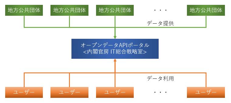 f:id:budounomizu:20201222122742p:plain