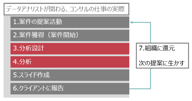 f:id:budounomizu:20201230104556p:plain