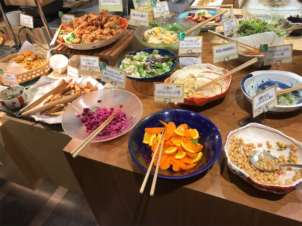 f:id:buffet-hato:20180630163343j:image
