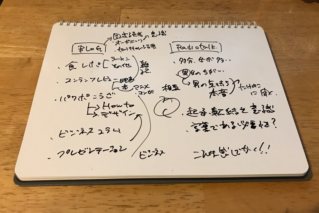 f:id:buffett0904:20181028032120j:plain