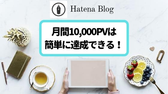 ブログ10,000PV