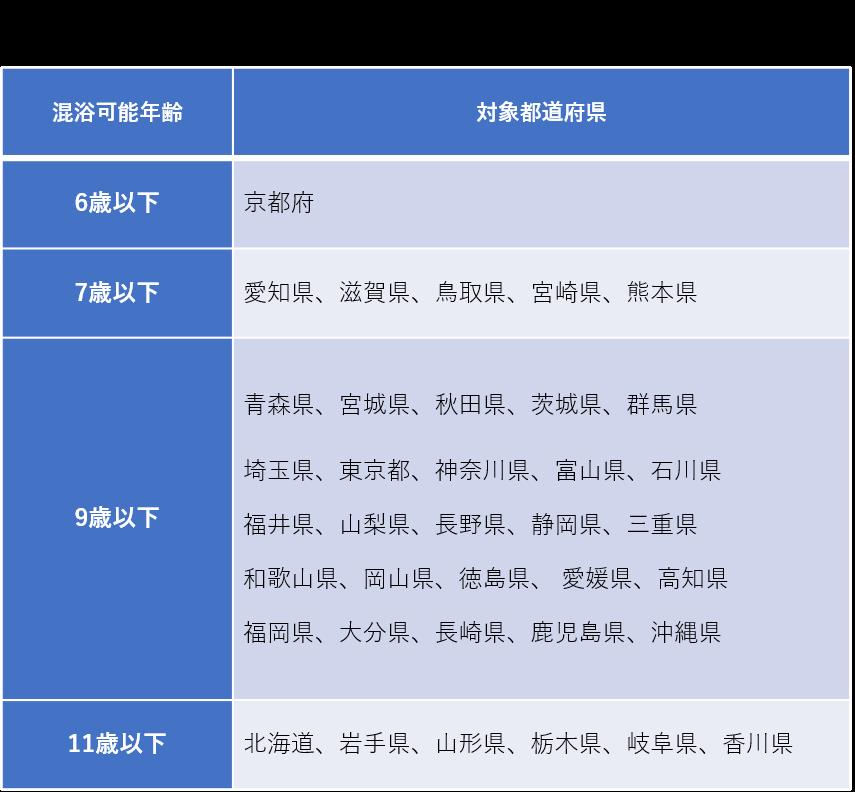 f:id:bukiyokachan:20200925134317p:plain