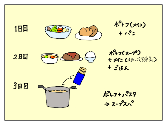 f:id:bukiyokachan:20210405171940p:plain