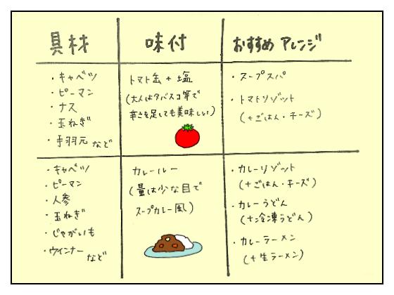 f:id:bukiyokachan:20210405171949p:plain