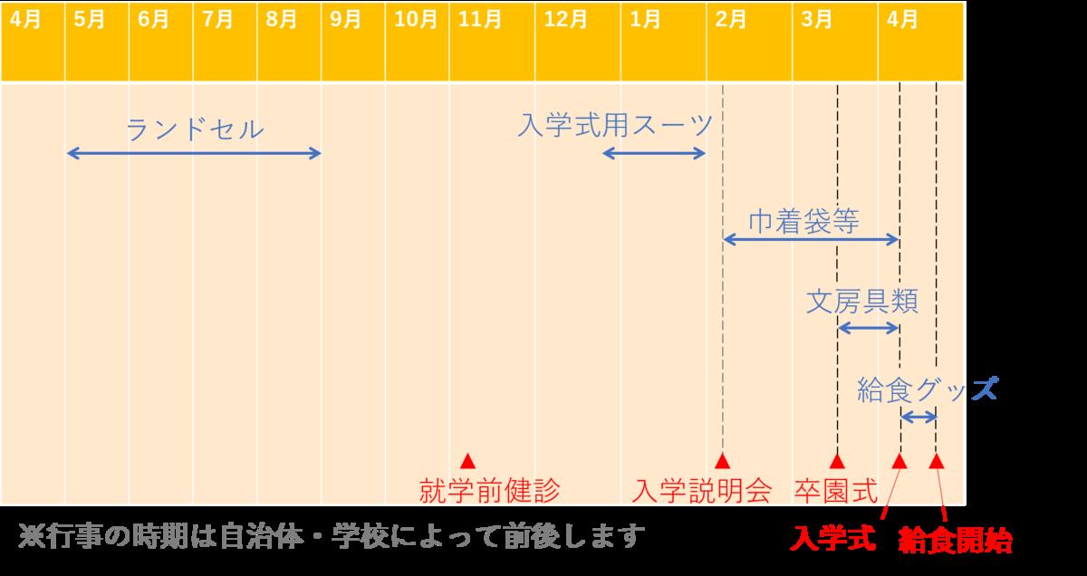 f:id:bukiyokachan:20210419110042p:plain