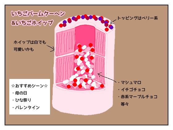 f:id:bukiyokachan:20210428093030p:plain