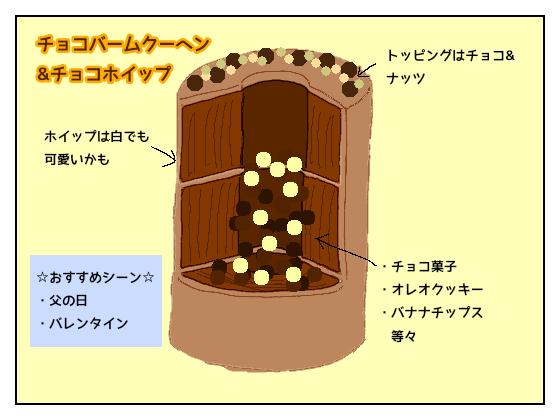 f:id:bukiyokachan:20210428093122p:plain