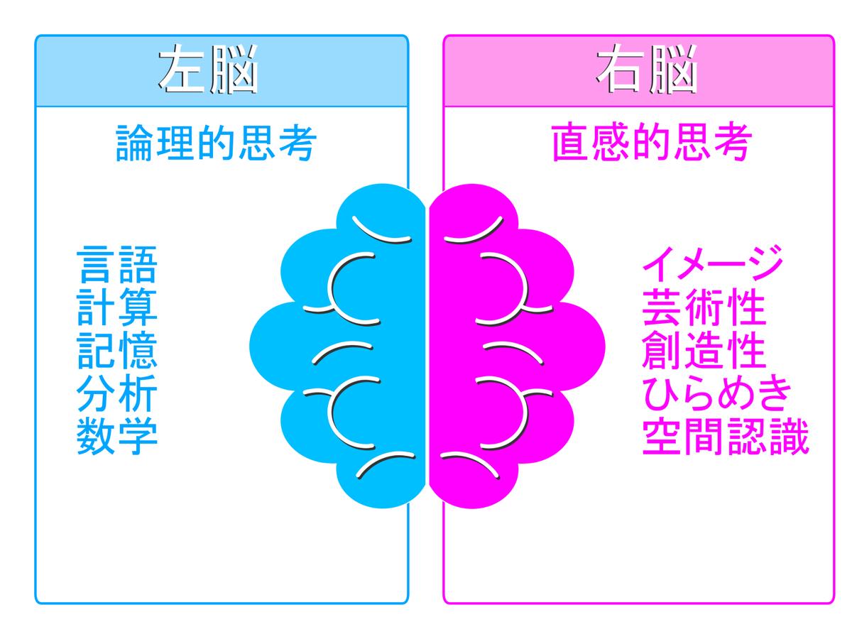 f:id:bukiyokachan:20210527223801j:plain