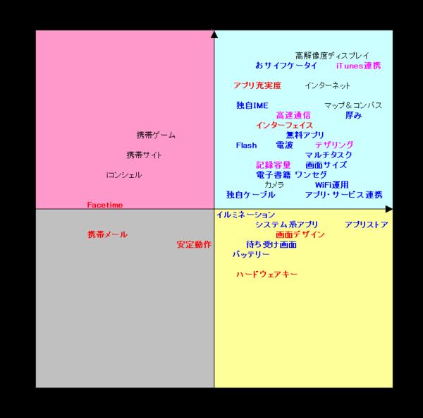 f:id:bulldra:20110412184804p:image