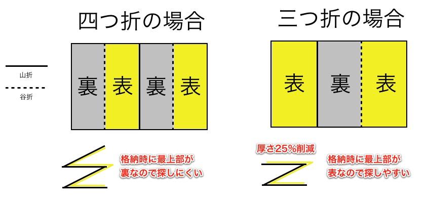 f:id:bulldra:20120708122240j:image:w600