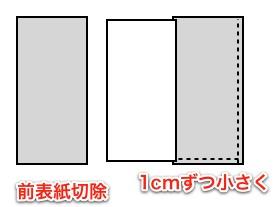f:id:bulldra:20120708125644j:image:w360