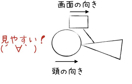 f:id:bulldra:20140517165829p:image:w600
