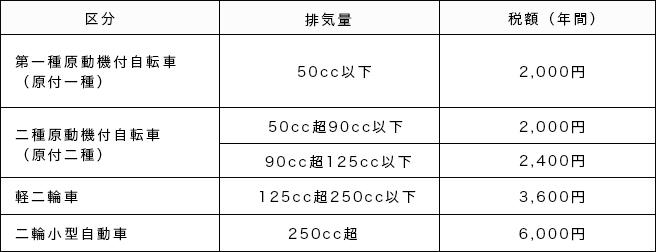 f:id:bullpowerworld:20210607130841p:plain