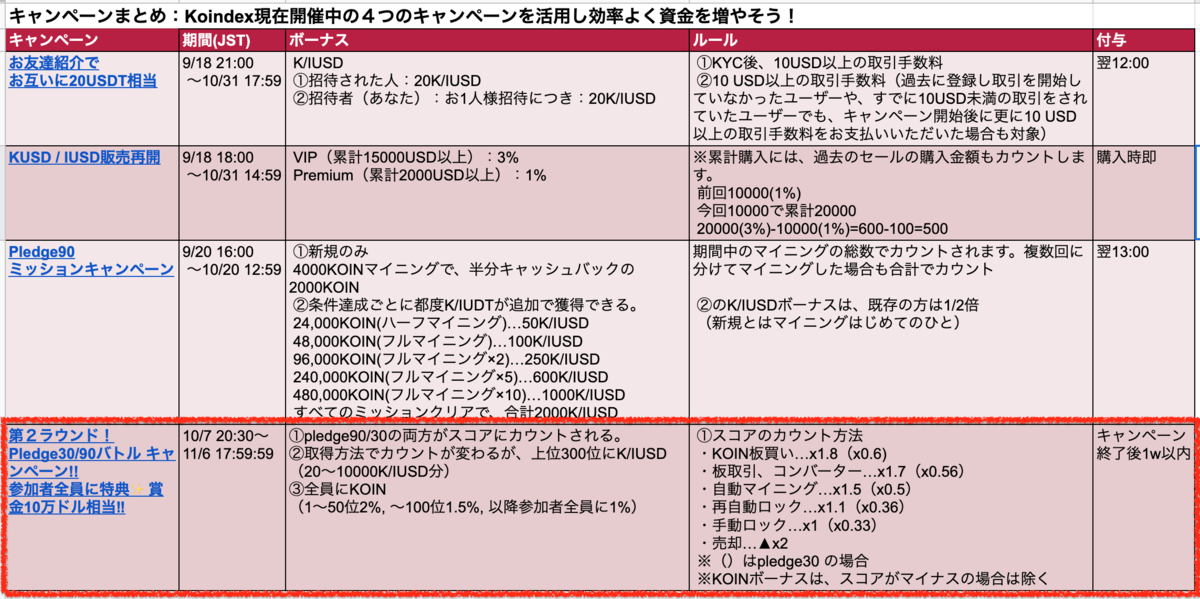 f:id:bulumun:20201008095814p:plain