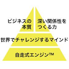 f:id:bump-rikuzyo:20170612172144p:plain