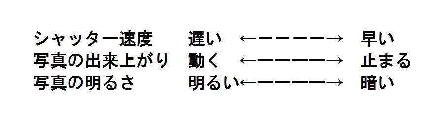 f:id:bump-rikuzyo:20170629101349p:plain