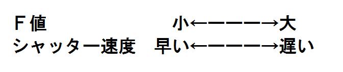 f:id:bump-rikuzyo:20170629102727p:plain