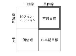 f:id:bump-rikuzyo:20170903141232p:plain