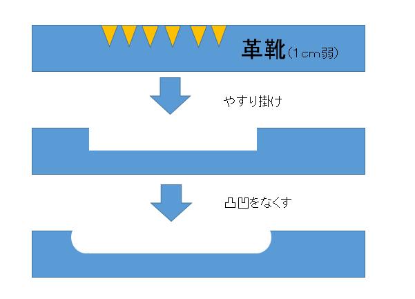 f:id:bump-rikuzyo:20180531155815p:plain