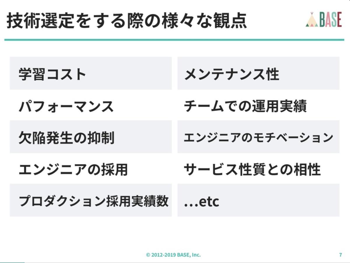 f:id:bumptakayuki65:20191205005544p:plain