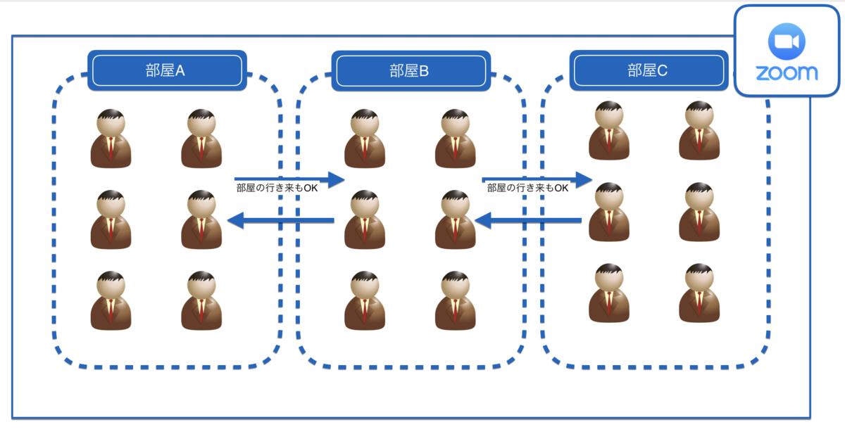 f:id:bumptakayuki65:20200222141106p:plain