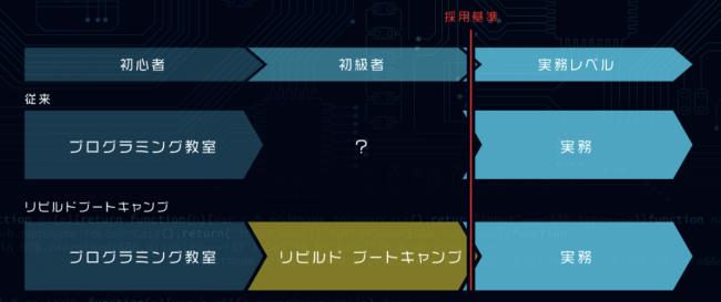 f:id:bumptakayuki65:20200524125730p:plain