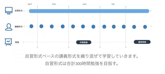 f:id:bumptakayuki65:20200524125924p:plain