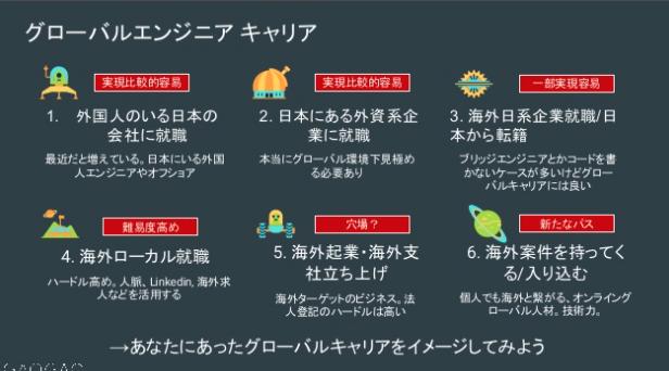 f:id:bumptakayuki65:20200614140730p:plain