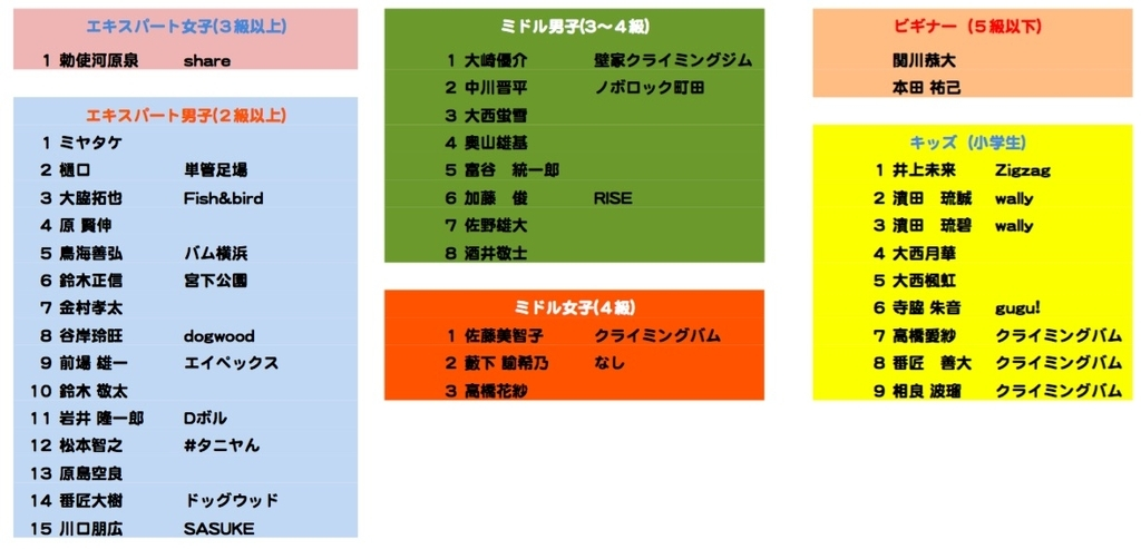 f:id:bumyokohama:20181020125414j:plain