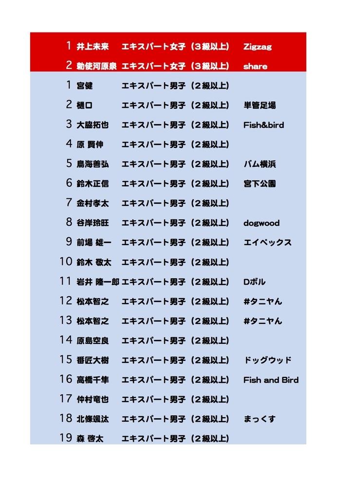 f:id:bumyokohama:20181027164936j:plain