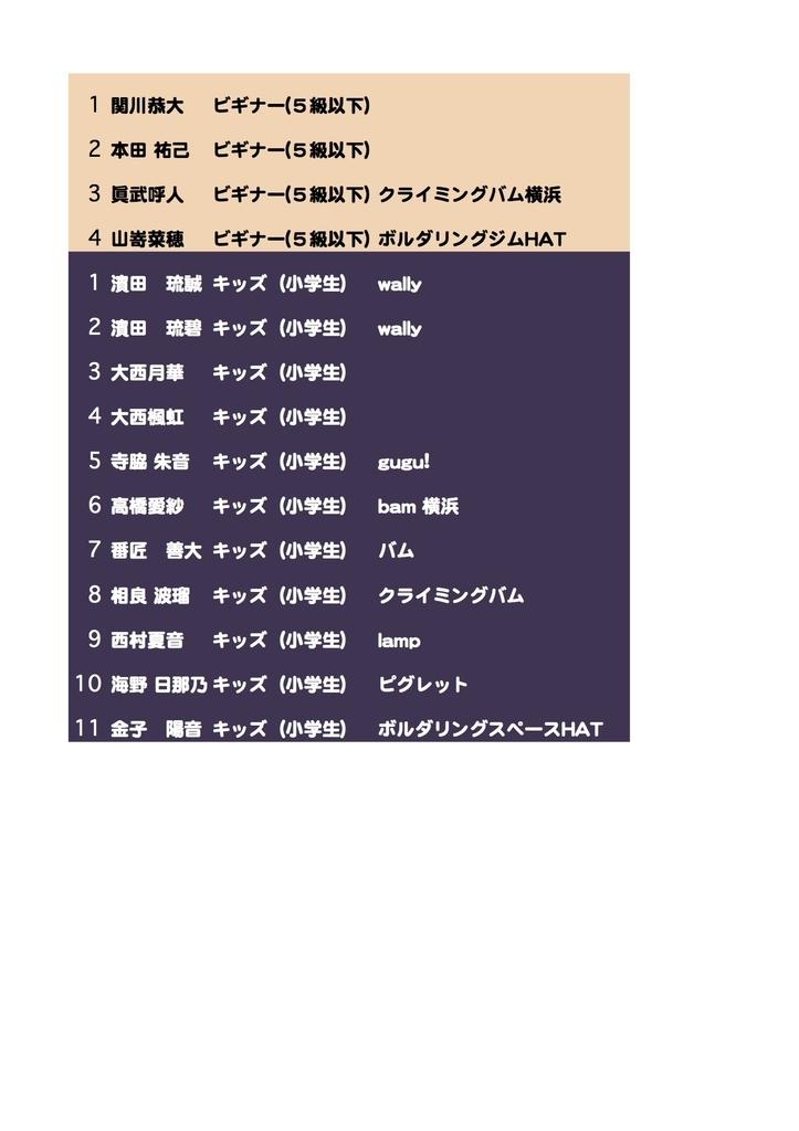 f:id:bumyokohama:20181027164953j:plain
