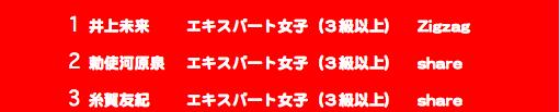 f:id:bumyokohama:20181105194119p:plain