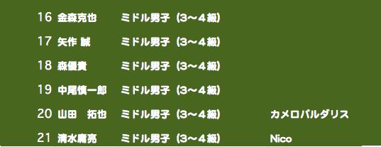 f:id:bumyokohama:20181105194220p:plain