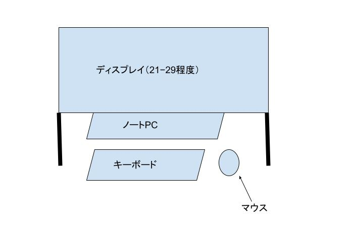f:id:bungeling999:20210814121012j:plain