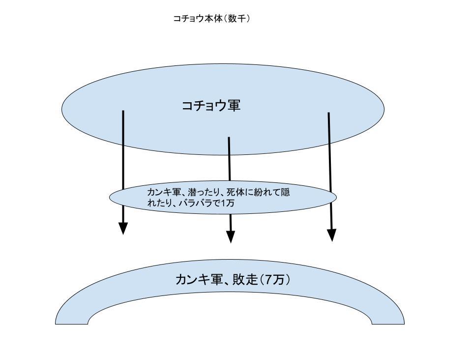 f:id:bungeling999:20210916213249j:plain