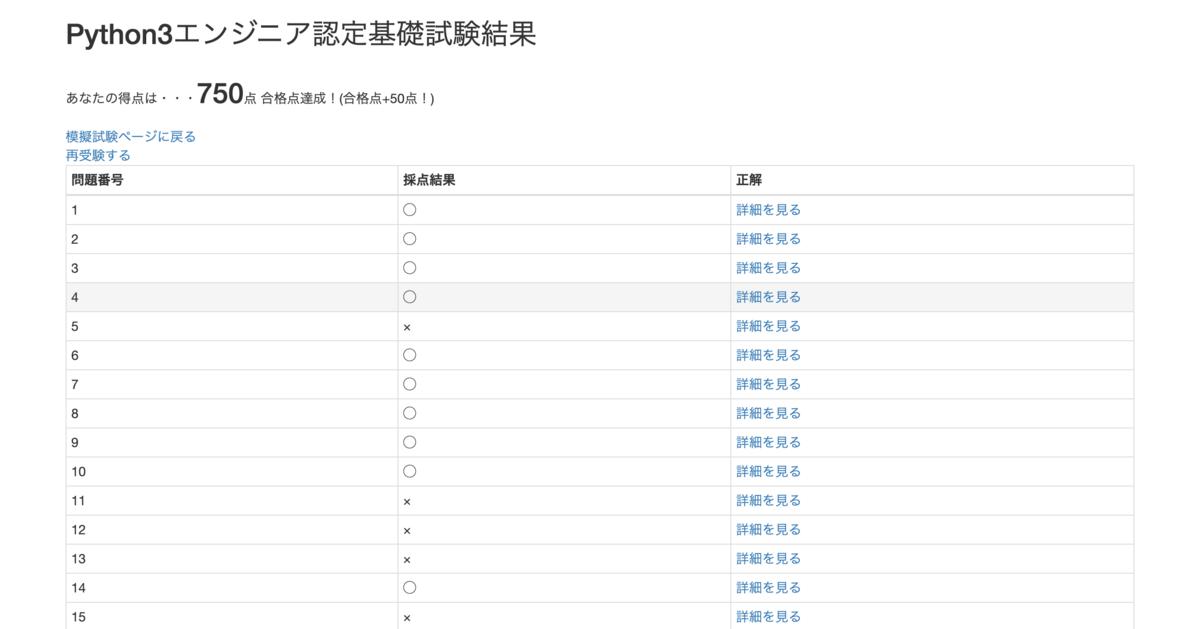 Python3エンジニア認定基礎試験模試「DIVE INTO EXAM」の結果画面