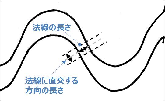 f:id:bunseka_akiran:20160820002003p:plain