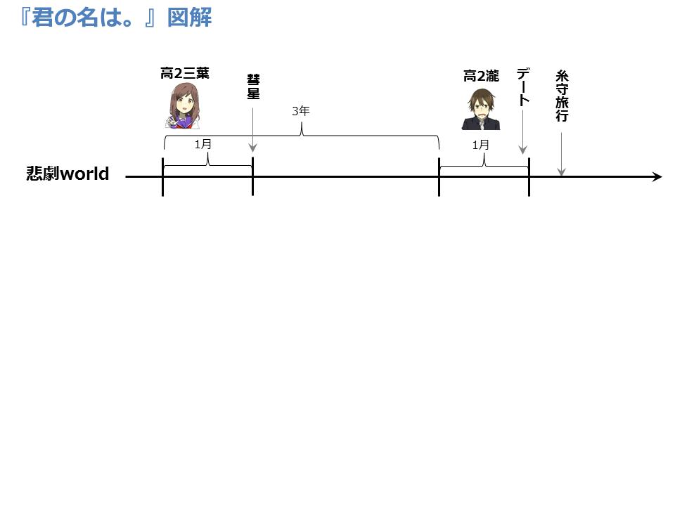f:id:bunseka_akiran:20160924180135p:plain