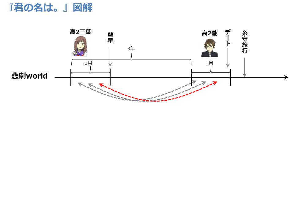f:id:bunseka_akiran:20160924180222p:plain