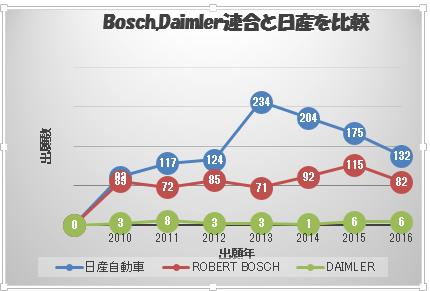Boschマップ.png