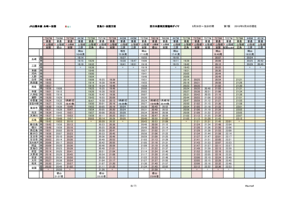 【鉄道】「青春18きっぷ」2019年も春・夏・冬に発売 「北海道新幹線オプション券」も ->画像>18枚